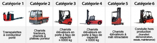 Chariot industriel R389